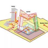 建築ダイアグラムとは?有名設計事務所の事例でわかる建築図解の基礎知識